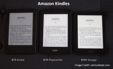 Amazon Kindle – Experience A New Mode Of 'E- Reading'